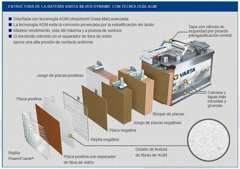 varta g14 12v 95ah 850a bater a start stop plus agm. Black Bedroom Furniture Sets. Home Design Ideas